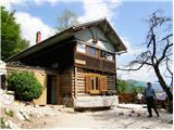 Dom na Lovrencu (Bašelj)