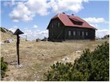 Platak - Planinarski dom na Risnjaku mountain hut