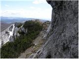 Platak - Veliki Risnjak