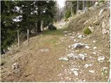 Bistrica pri Tržiču - sentanski_vrh
