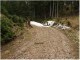 grahovse - Planina Spodnja Konjščica