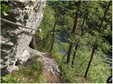 Železna Kapla / Bad Eisenkappel - Božičev vrh / Boschitzberg