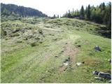 Planina Dol - koritni_vrh_velika_planina