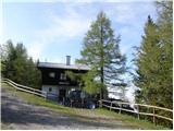 Hotel Šimnovec - domzalski_dom_na_mali_planini