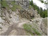 _ravne - Planina Dovška Rožca