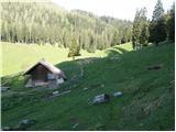 Planina Vodol