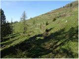 Planina Vodol - velika_raduha
