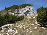 Planina Kosmačeve Rastke - lanez