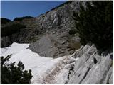 Planina Loka - velika_raduha