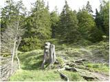 Weissensee - almspitz