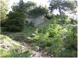Dom pod Storžičem - stegovnik