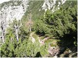 2. serpentina vršiške ceste - visoki_mavrinc