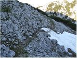 Dolina Krma - debela_pec