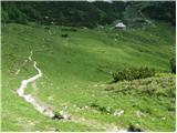 Planina Koren