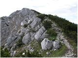 Globasnica / Globasnitz - Peca (Kordeževa glava)