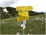 Alpengasthof Siebenhütten - bistriska_spica_feistritzer_spitze