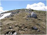 pod_peco_koprein_petzen - Končnikov vrh