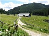 Pod Peco/Koprein Petzen - veska_kopa_wackendorfer_spitze