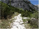 Cave del Mole - rifugio_corsi