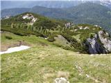 Planina Blato - ogradi