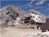 Triglavski dom na Kredarici mountain hut