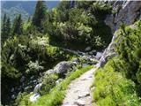 rudno_polje - Triglav