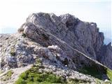 Planina Podvežak - Planjava
