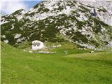 Kocbekov dom na Korošici mountain hut