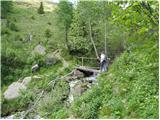 Draßnitz - eckensee