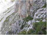 Dolina Krma - teme