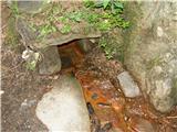 Železna (Kisla) voda