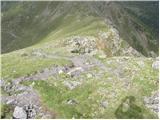 Turracher Höhe - bretthohe