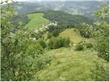cabrace - Koča na Blegošu mountain hut