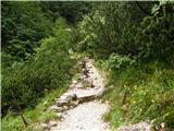 Koča pod slapom Rinka  - Brana
