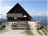 Koča na Golici mountain hut