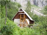 Aljažev dom v Vratih - bivak_pod_luknjo