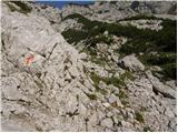 Žagana peč - Kalški greben