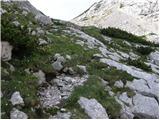 Dom na Gospincu - kalska_gora