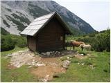 Dom na Gospincu - kalski_greben