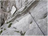 Koča pod slapom Rinka - storzek