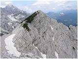 Ledinski vrh