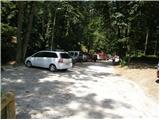 Rožna dolina - Cankarjev vrh (Rožnik)