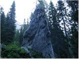Planina Blato - Zasavska koča na Prehodavcih