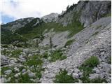 Planina Blato - koca_na_dolicu