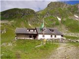 Göriach - landawirsee_hutte