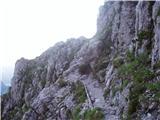 Ravenska Kočna - kranjska_rinka