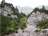 _ravenska_kocna - Kranjska koča na Ledinah mountain hut