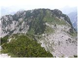 Rjavčki vrh (Planinšca)