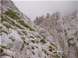 Koča pod slapom Rinka  - turska_gora
