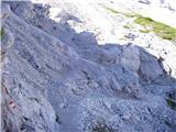Rifugio Gilberti - Sklonište Marrusich